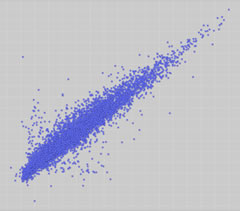 scatter plot abstract