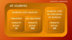 research_group_graphic